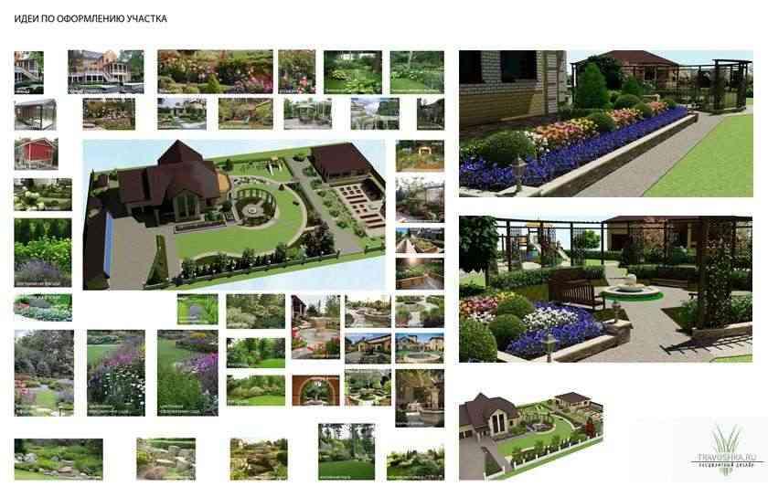 Ландшафтный дизайн участков 30 соток